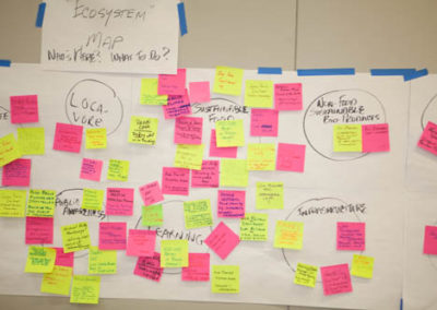 rasa-regen-ag-unconference-map-sessions-10292016-5-of-13